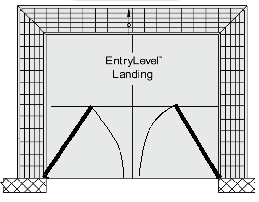 Envry Level Landing ADA Compliant